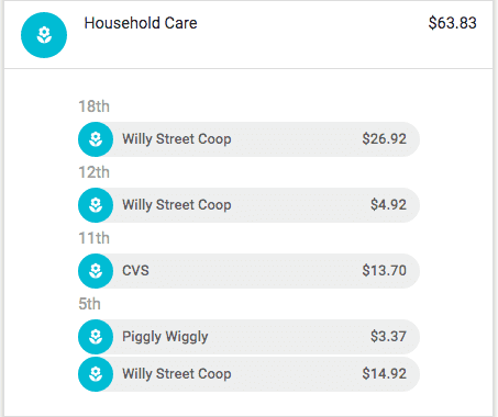 March week 3 results - $63.83 total