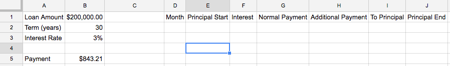 Screenshot of structuring amortization table
