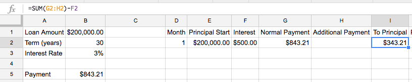 Screenshot of computing contribution to principal month 1