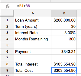 Screenshot of total loan computation