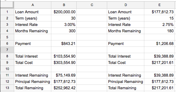 Screenshot of side-by-side mortgage comparison