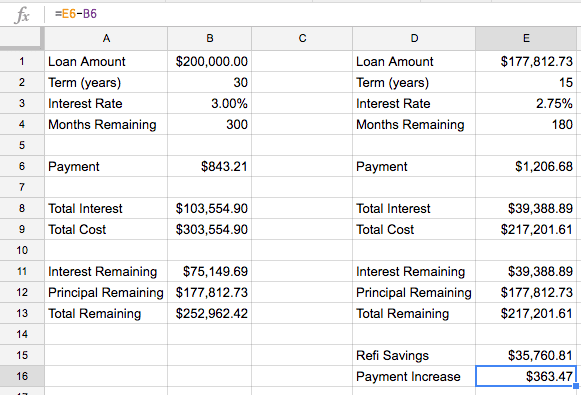 Screenshot of refi payment difference