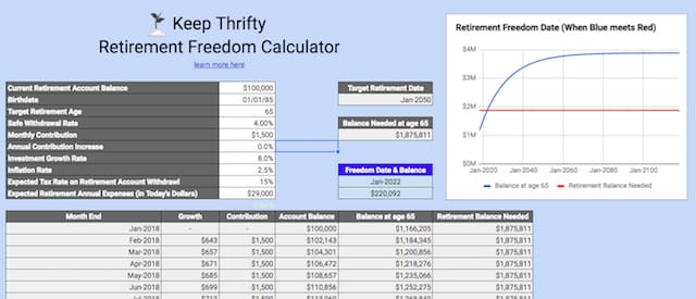 The Keep Thrifty Retirement Freedom Spreadsheet