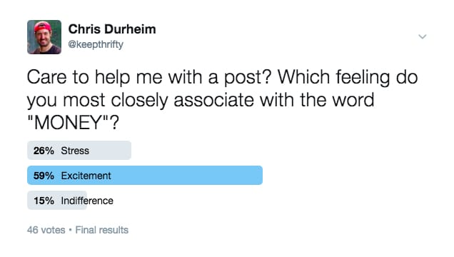 "26% chose ""Stress"", 59% chose ""Excitement"", and 15% chose ""Indifference"""