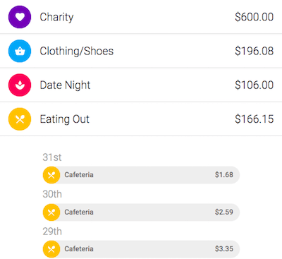 Screenshot of detailed spending in categories from the Thrifty app